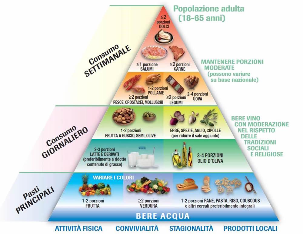 Prof. Giancarlo Caletti: La Stitichezza o Stipsi